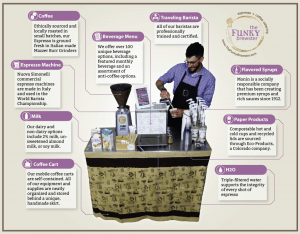 coffee cart features and benefits 300x234 - Our Carts - The Funky Brewster Coffee Catering