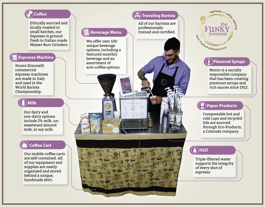 coffee cart features and benefits - coffee-cart-features-and-benefits - The Funky Brewster Coffee Catering